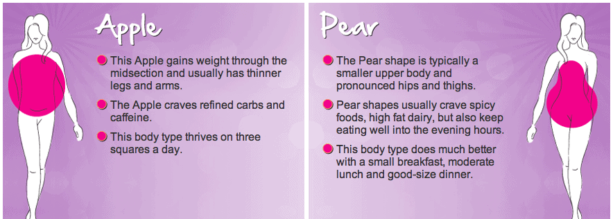 Apple and Pear Types