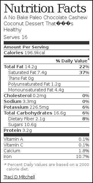 Nutrition label for A No Bake Paleo Chocolate Cashew Coconut Dessert That's Healthy