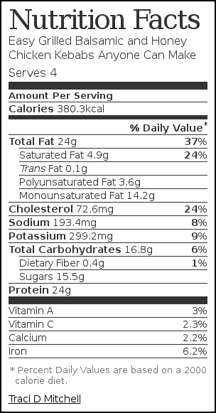 Nutrition label for Easy Grilled Balsamic and Honey Chicken Kebabs Anyone Can Make