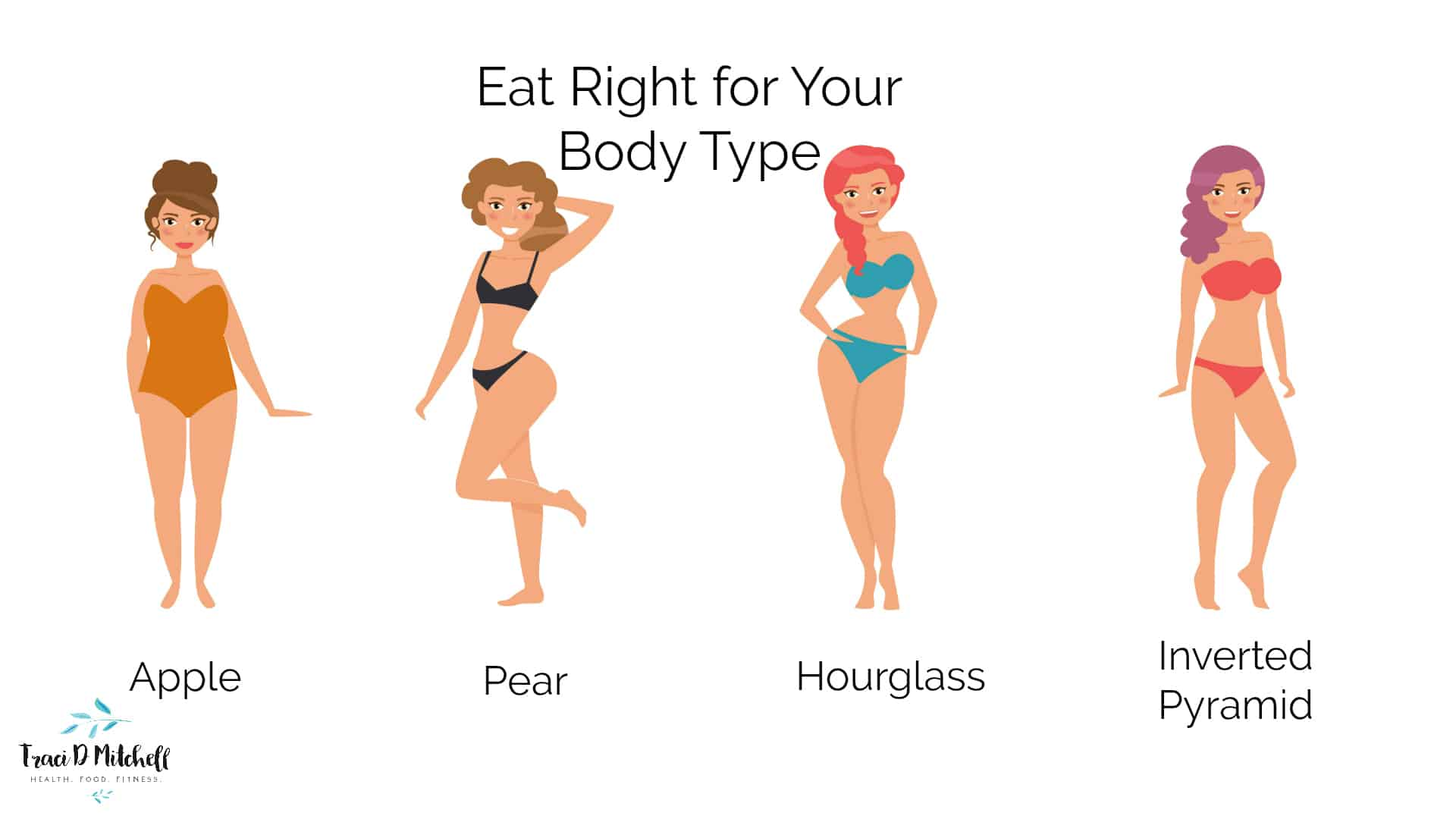 Eat Right For Your Body Type_Apple_Pear_Shape