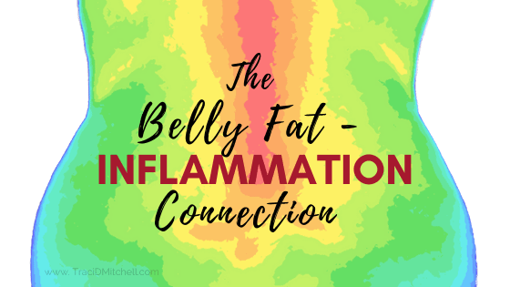 The Belly Fat – Inflammation Connection